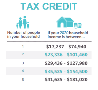 Covered Ca tax credit